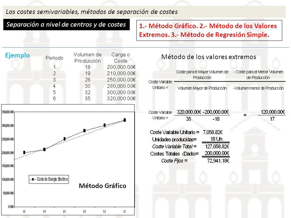 Los costes semivariables, métodos de separación de costes Separación a nivel de centros y de costes 1.- Método Gráfico. 2.- Método de los Valores Extr