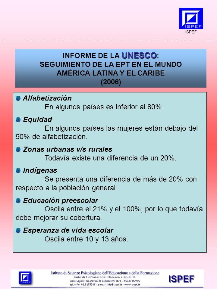 UNESCO INFORME DE LA UNESCO : SEGUIMIENTO DE LA EPT EN EL MUNDO AMÉRICA LATINA Y EL CARIBE (2006) Alfabetización En algunos países es inferior al 80%.