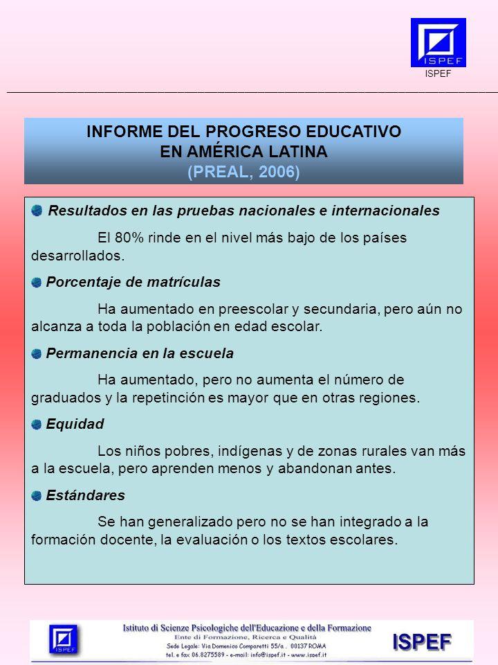 INFORME DEL PROGRESO EDUCATIVO EN AMÉRICA LATINA (PREAL, 2006) Resultados en las pruebas nacionales e internacionales El 80% rinde en el nivel más bajo de los países desarrollados.