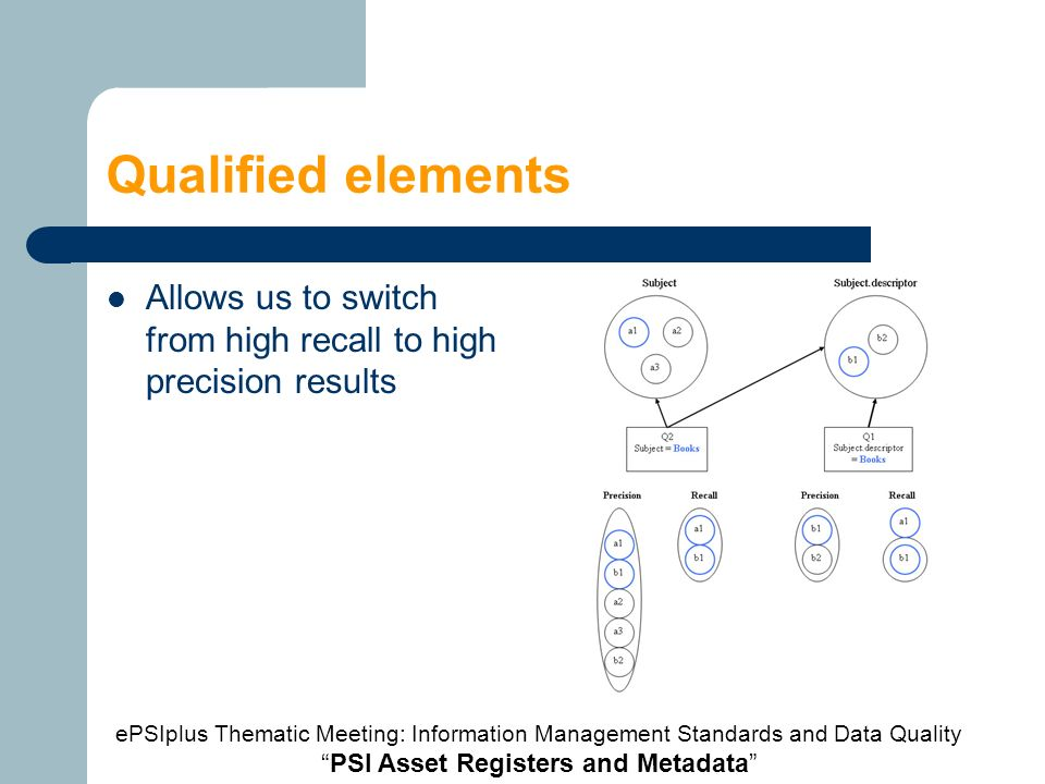 Qualified elements Allows us to switch from high recall to high precision results ePSIplus Thematic Meeting: Information Management Standards and Data Quality PSI Asset Registers and Metadata