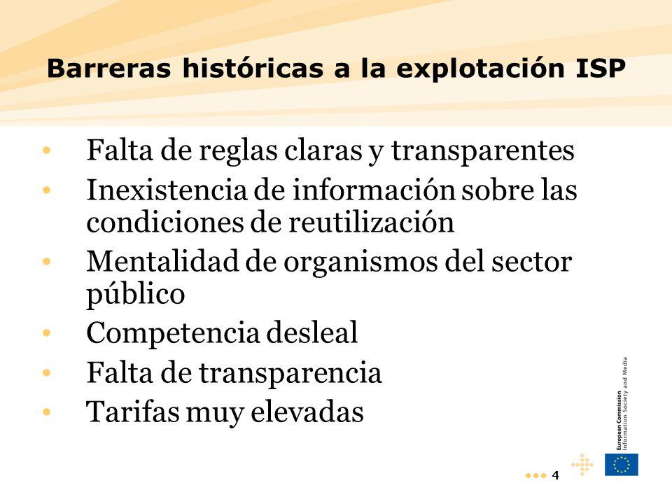 5 Directiva IPS 2003/98/EC Armonización de medidas para facilitar la reutilización transfronteriza Transparencia en tarifas y condiciones Prohibición de acuerdos exclusivos No-discriminación entre usuarios Procedimientos claros, mecanismos de resolución de conflictos Licencias online