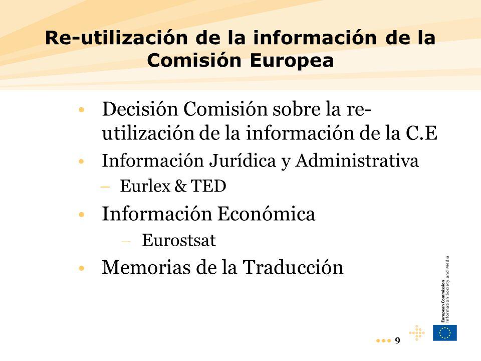 9 Re-utilización de la información de la Comisión Europea Decisión Comisión sobre la re- utilización de la información de la C.E Información Jurídica y Administrativa –Eurlex & TED Información Económica – Eurostsat Memorias de la Traducción