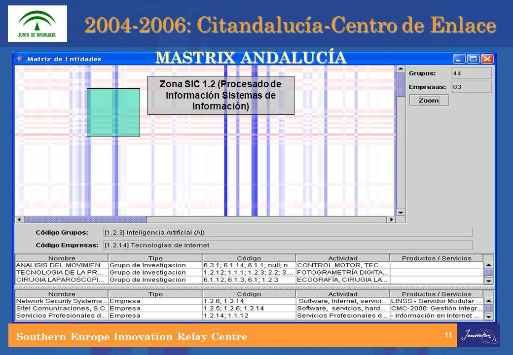 11 Zona SIC 1.2 (Procesado de Información Sistemas de Información) MASTRIX ANDALUCÍA Southern Europe Innovation Relay Centre 2004-2006: Citandalucía-Centro de Enlace