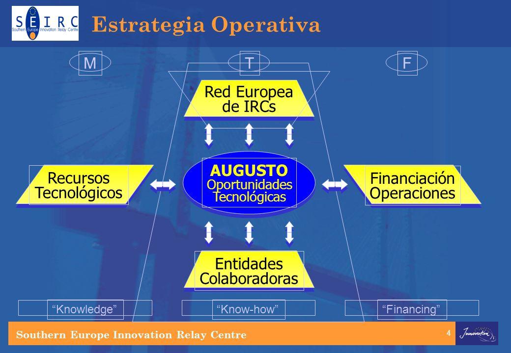 4 Estrategia Operativa Recursos Tecnológicos Financiación Operaciones Red Europea de IRCs AUGUSTO Oportunidades Tecnológicas Entidades Colaboradoras KnowledgeKnow-howFinancing MTF Southern Europe Innovation Relay Centre
