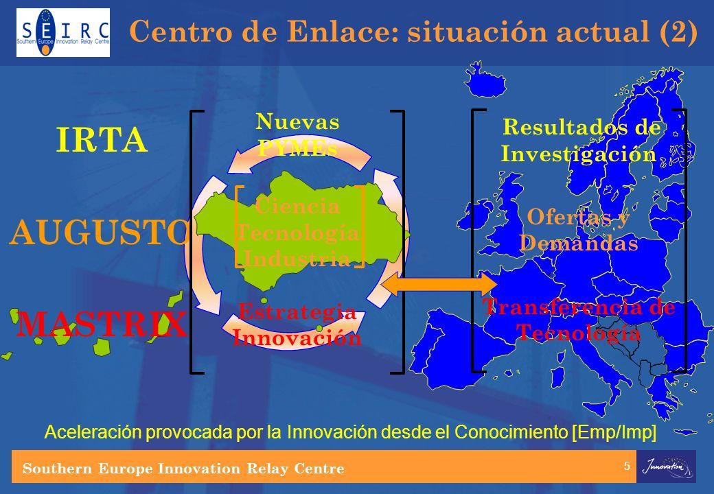 5 Centro de Enlace: situación actual (2) IRTA AUGUSTO MASTRIX Resultados de Investigación Ofertas y Demandas Transferencia de Tecnología Aceleración provocada por la Innovación desde el Conocimiento [Emp/Imp] Nuevas PYMEs Ciencia Tecnología Industria Estrategia Innovación Southern Europe Innovation Relay Centre