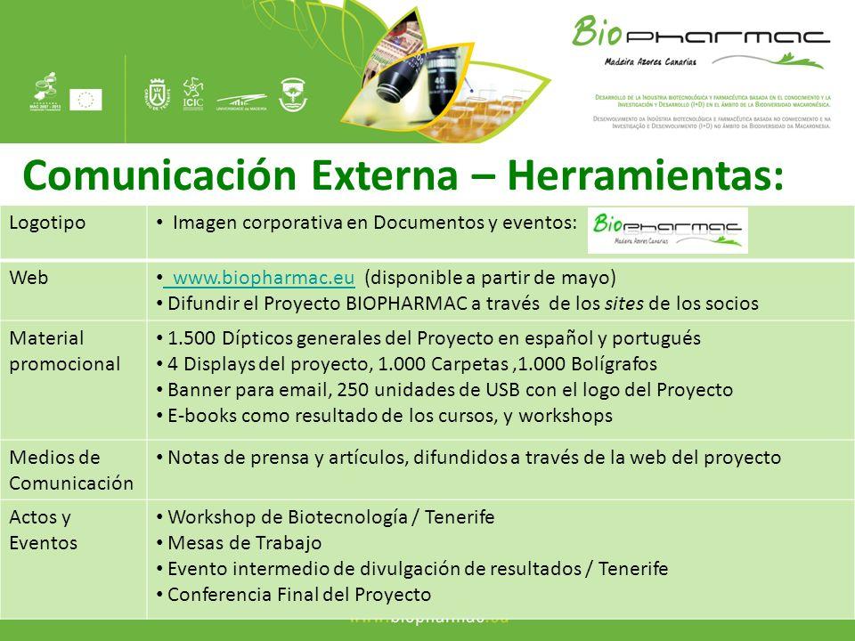 Comunicación Externa – Herramientas: Logotipo Imagen corporativa en Documentos y eventos: Web www.biopharmac.eu (disponible a partir de mayo) www.biop