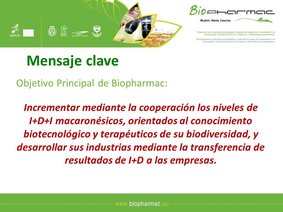 Mensaje clave Objetivo Principal de Biopharmac: Incrementar mediante la cooperación los niveles de I+D+I macaronésicos, orientados al conocimiento bio