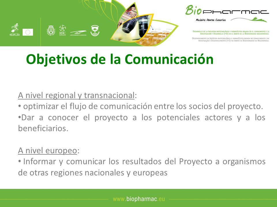 Objetivos de la Comunicación A nivel regional y transnacional: optimizar el flujo de comunicación entre los socios del proyecto. Dar a conocer el proy