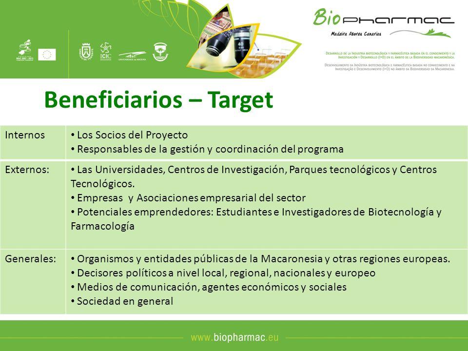 Beneficiarios – Target Internos Los Socios del Proyecto Responsables de la gestión y coordinación del programa Externos: Las Universidades, Centros de