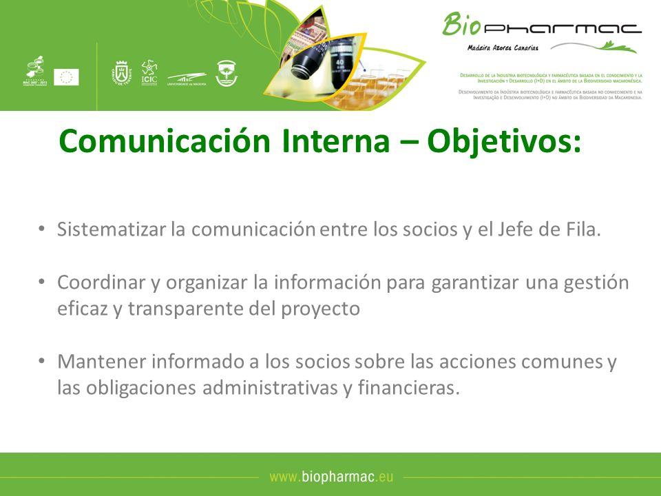Comunicación Interna – Objetivos: Sistematizar la comunicación entre los socios y el Jefe de Fila. Coordinar y organizar la información para garantiza