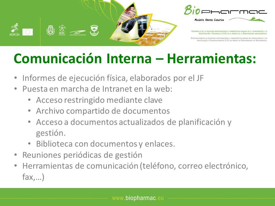 Comunicación Interna – Herramientas: Informes de ejecución física, elaborados por el JF Puesta en marcha de Intranet en la web: Acceso restringido med