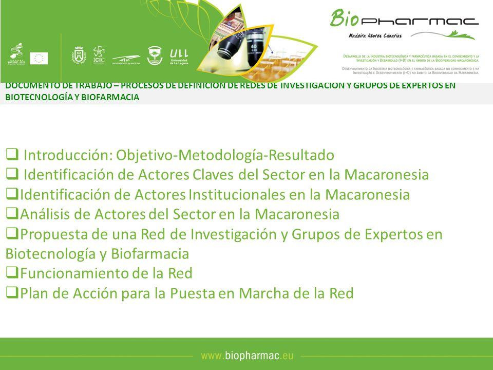 Introducción: Objetivo-Metodología-Resultado Identificación de Actores Claves del Sector en la Macaronesia Identificación de Actores Institucionales e