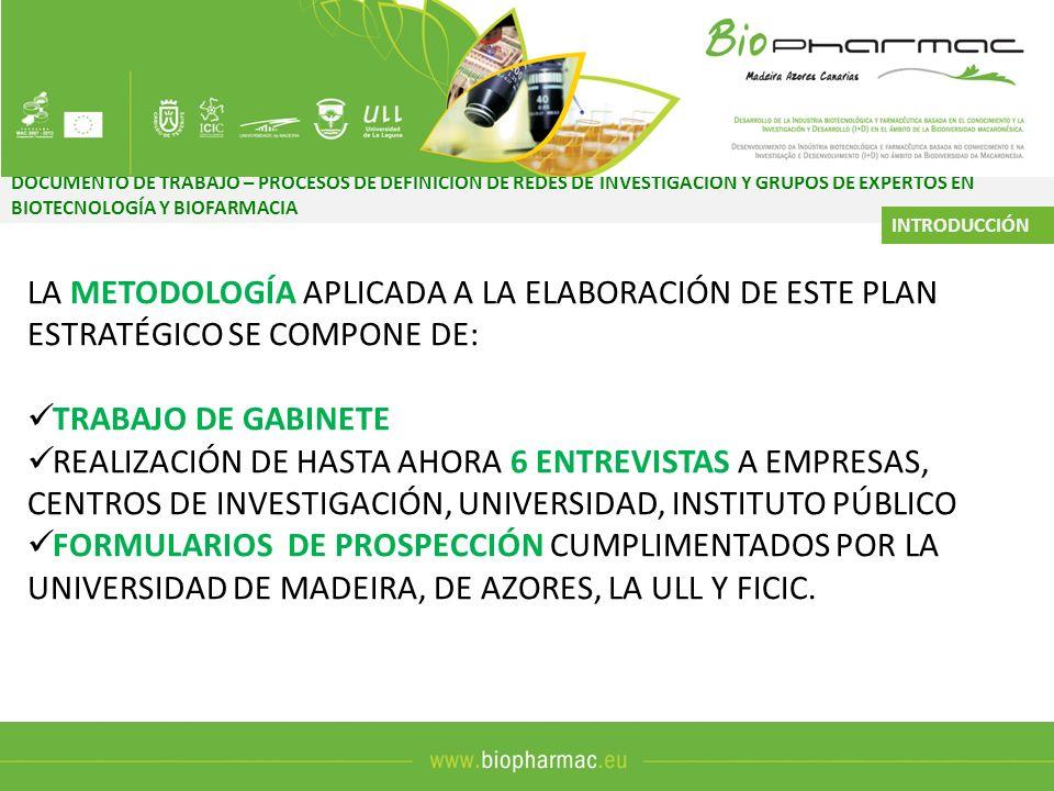 DOCUMENTO DE TRABAJO – PROCESOS DE DEFINICIÓN DE REDES DE INVESTIGACIÓN Y GRUPOS DE EXPERTOS EN BIOTECNOLOGÍA Y BIOFARMACIA INTRODUCCIÓN LA METODOLOGÍ