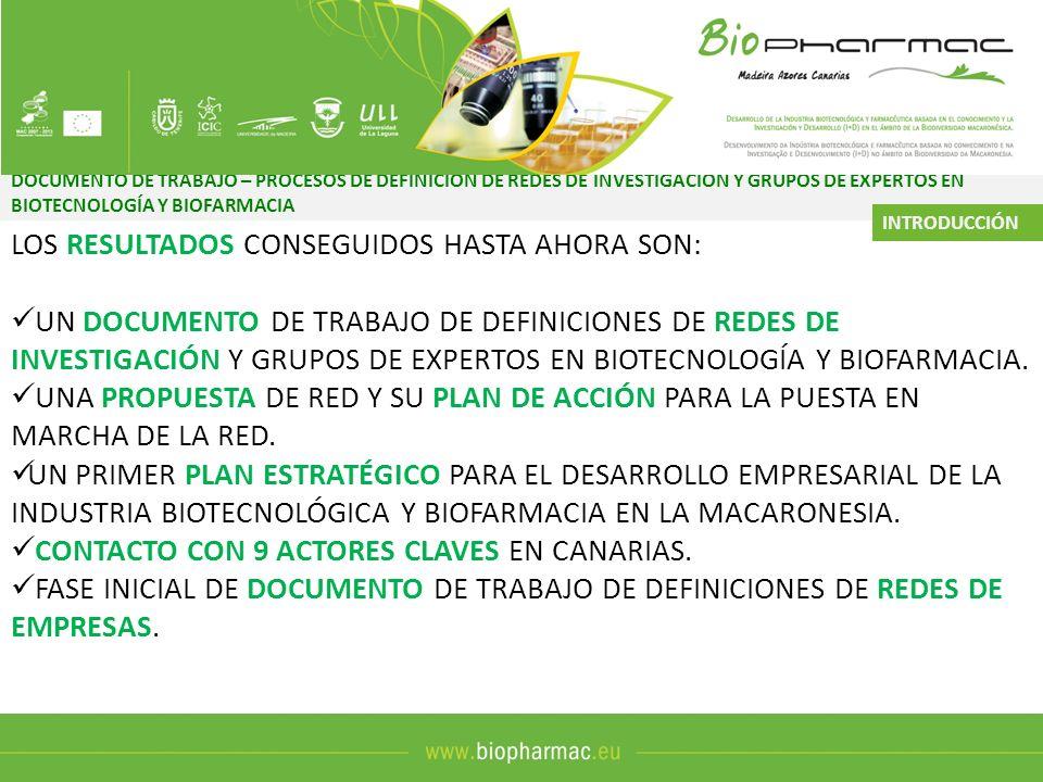 DOCUMENTO DE TRABAJO – PROCESOS DE DEFINICIÓN DE REDES DE INVESTIGACIÓN Y GRUPOS DE EXPERTOS EN BIOTECNOLOGÍA Y BIOFARMACIA INTRODUCCIÓN LOS RESULTADO