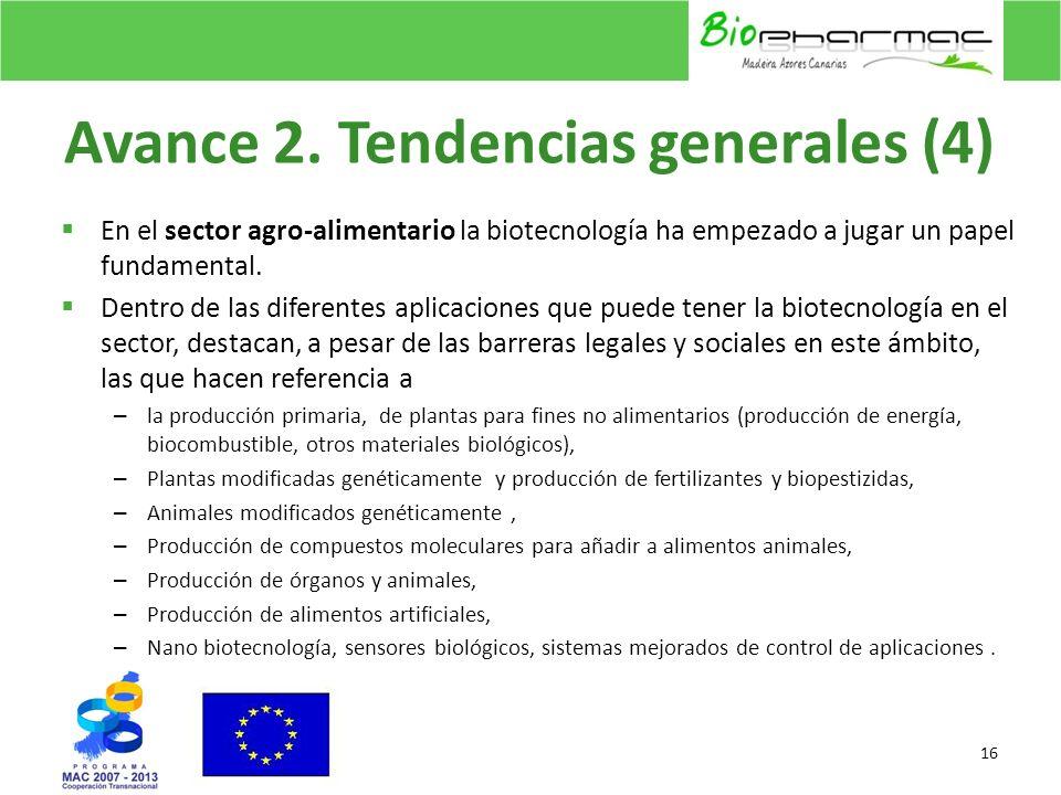 Avance 2. Tendencias generales (4) En el sector agro-alimentario la biotecnología ha empezado a jugar un papel fundamental. Dentro de las diferentes a