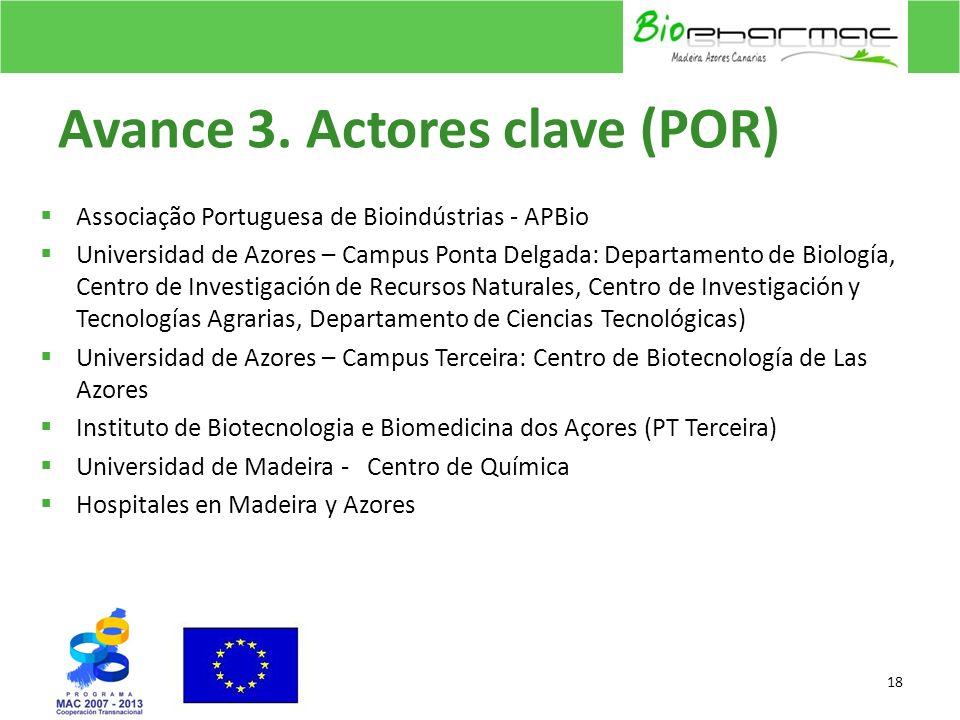 Avance 3. Actores clave (POR) Associação Portuguesa de Bioindústrias - APBio Universidad de Azores – Campus Ponta Delgada: Departamento de Biología, C