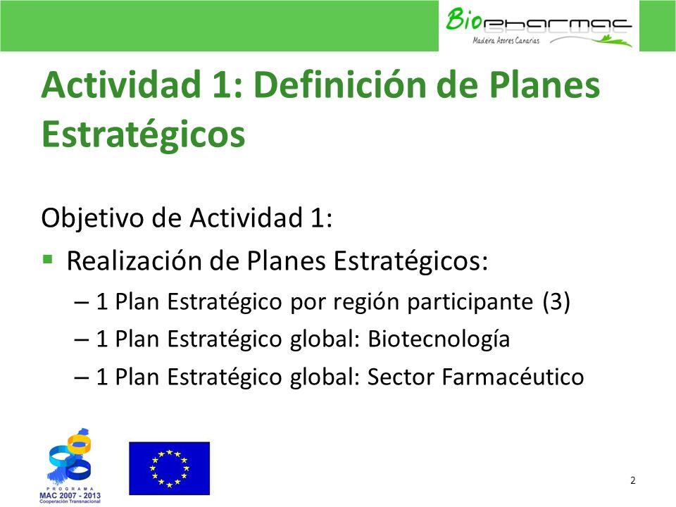Objetivo de Actividad 1: Realización de Planes Estratégicos: – 1 Plan Estratégico por región participante (3) – 1 Plan Estratégico global: Biotecnolog