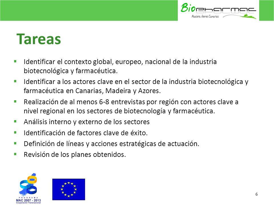 Contenido previsto de cada Plan Introducción Contexto internacional del sector de la biotecnología Marco de apoyo al sector a nivel europeo y en España/Portugal Bases para el desarrollo del sector en [Canarias/Madeira/Azores] – Recursos Naturales, Recursos de Investigación, Recursos para el desarrollo empresarial biotecnológico, Proyectos, Redes y Cooperaciones Análisis DAFO del sector Líneas estratégicas para subsector – Industria biotecnológica para uso agroalimentario – La Biomedicina y la industria farmacéutica Recomendaciones para la acción estratégica Conclusiones y recomendaciones Plan de acción 7