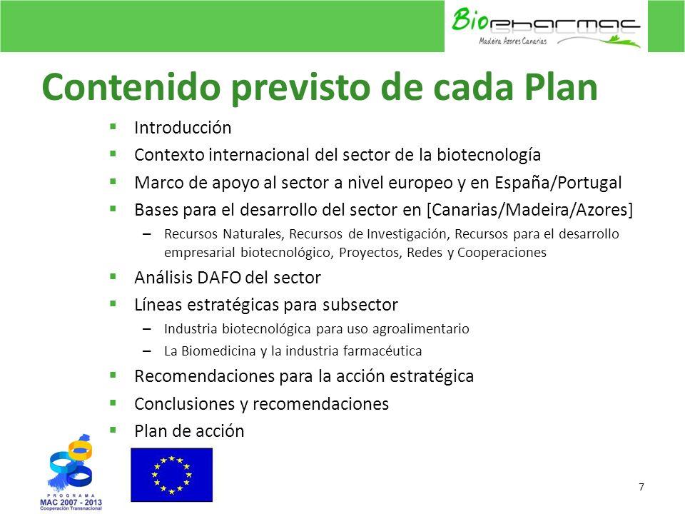 Contenido previsto de cada Plan Introducción Contexto internacional del sector de la biotecnología Marco de apoyo al sector a nivel europeo y en Españ