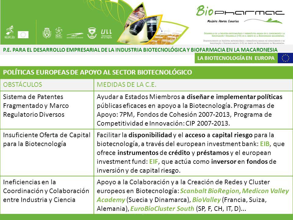 P.E. PARA EL DESARROLLO EMPRESARIAL DE LA INDUSTRIA BIOTECNOLÓGICA Y BIOFARMACIA EN LA MACARONESIA LA BIOTECNOLOGÍA EN EUROPA POLÍTICAS EUROPEAS DE AP