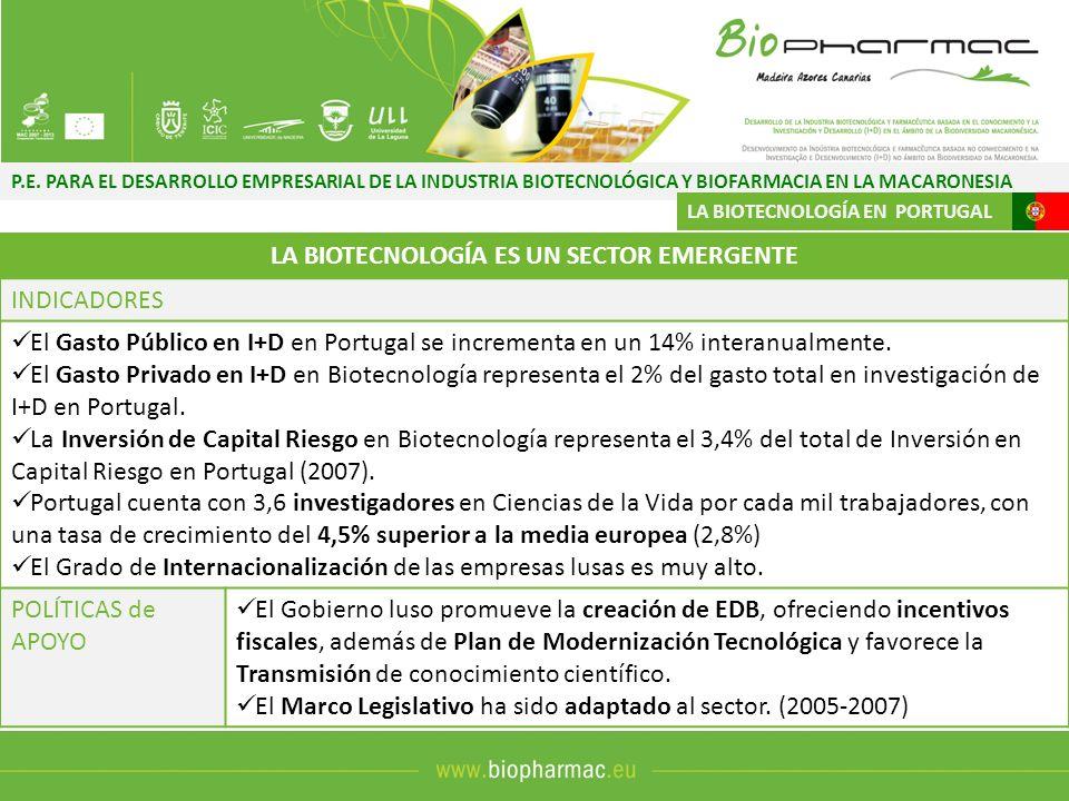 P.E. PARA EL DESARROLLO EMPRESARIAL DE LA INDUSTRIA BIOTECNOLÓGICA Y BIOFARMACIA EN LA MACARONESIA LA BIOTECNOLOGÍA EN PORTUGAL LA BIOTECNOLOGÍA ES UN