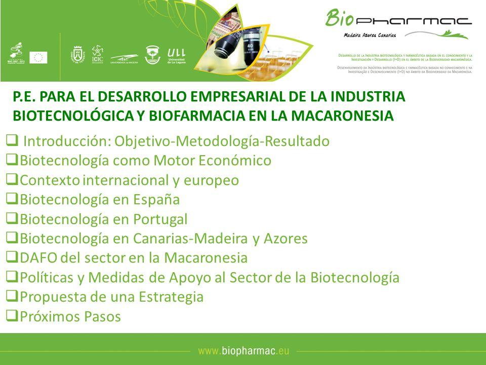 P.E. PARA EL DESARROLLO EMPRESARIAL DE LA INDUSTRIA BIOTECNOLÓGICA Y BIOFARMACIA EN LA MACARONESIA Introducción: Objetivo-Metodología-Resultado Biotec