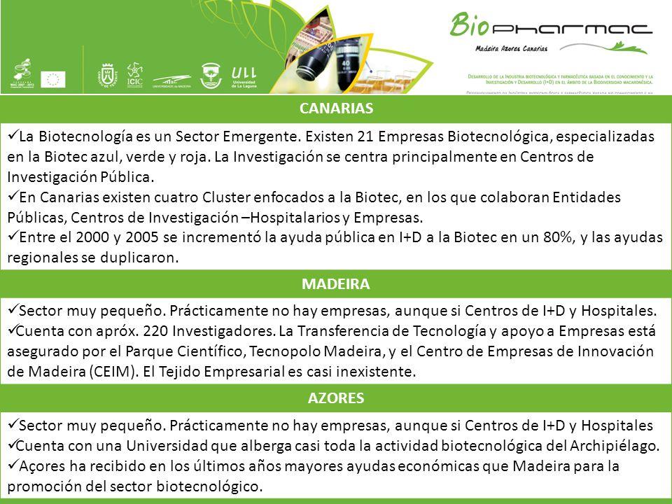 P.E. PARA EL DESARROLLO EMPRESARIAL DE LA INDUSTRIA BIOTECNOLÓGICA Y BIOFARMACIA EN LA MACARONESIA CANARIAS La Biotecnología es un Sector Emergente. E