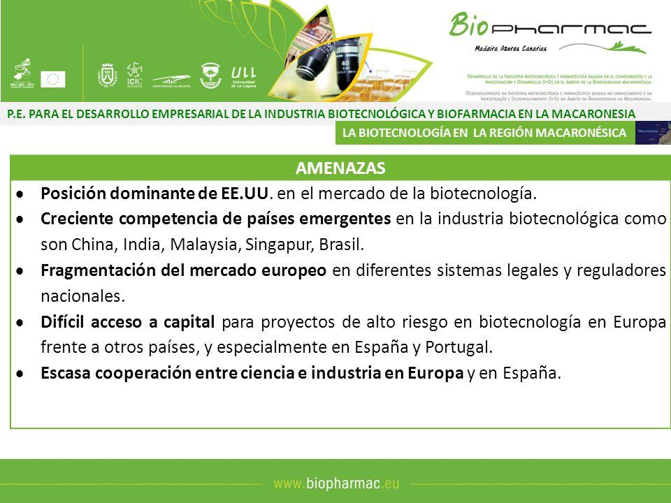 P.E. PARA EL DESARROLLO EMPRESARIAL DE LA INDUSTRIA BIOTECNOLÓGICA Y BIOFARMACIA EN LA MACARONESIA LA BIOTECNOLOGÍA EN LA REGIÓN MACARONÉSICA AMENAZAS