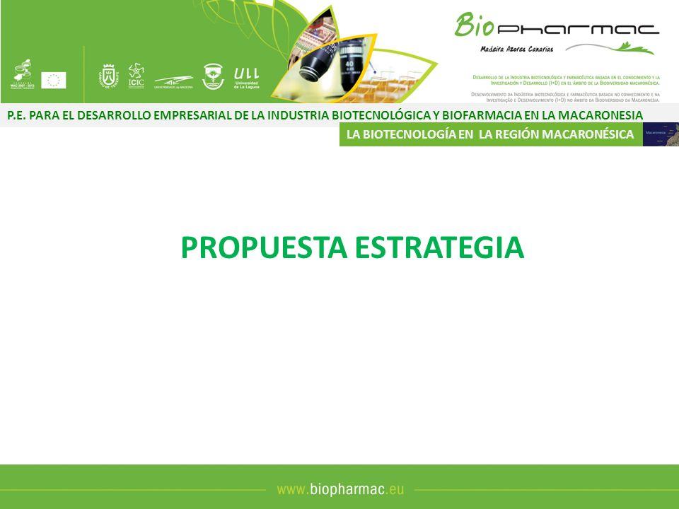 P.E. PARA EL DESARROLLO EMPRESARIAL DE LA INDUSTRIA BIOTECNOLÓGICA Y BIOFARMACIA EN LA MACARONESIA LA BIOTECNOLOGÍA EN LA REGIÓN MACARONÉSICA PROPUEST