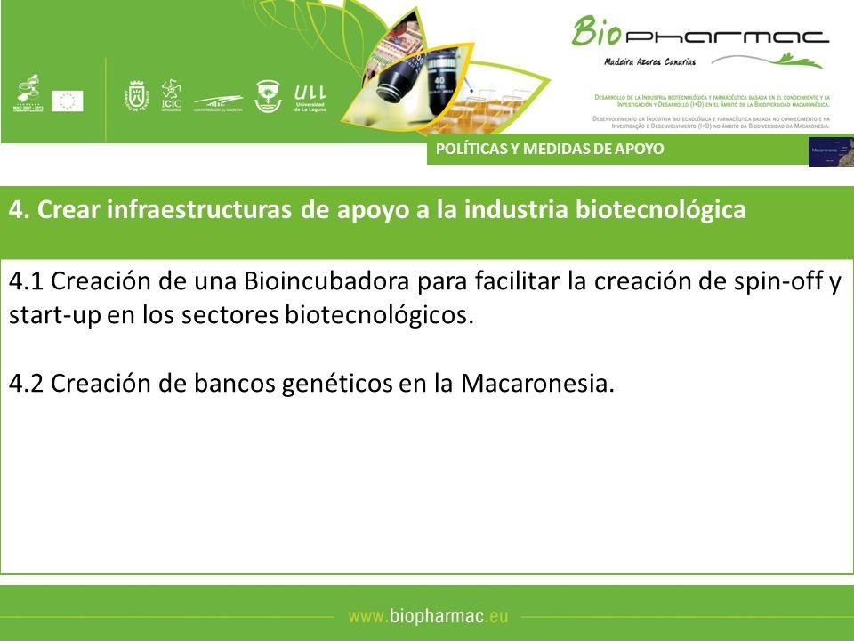4. Crear infraestructuras de apoyo a la industria biotecnológica 4.1 Creación de una Bioincubadora para facilitar la creación de spin-off y start-up e