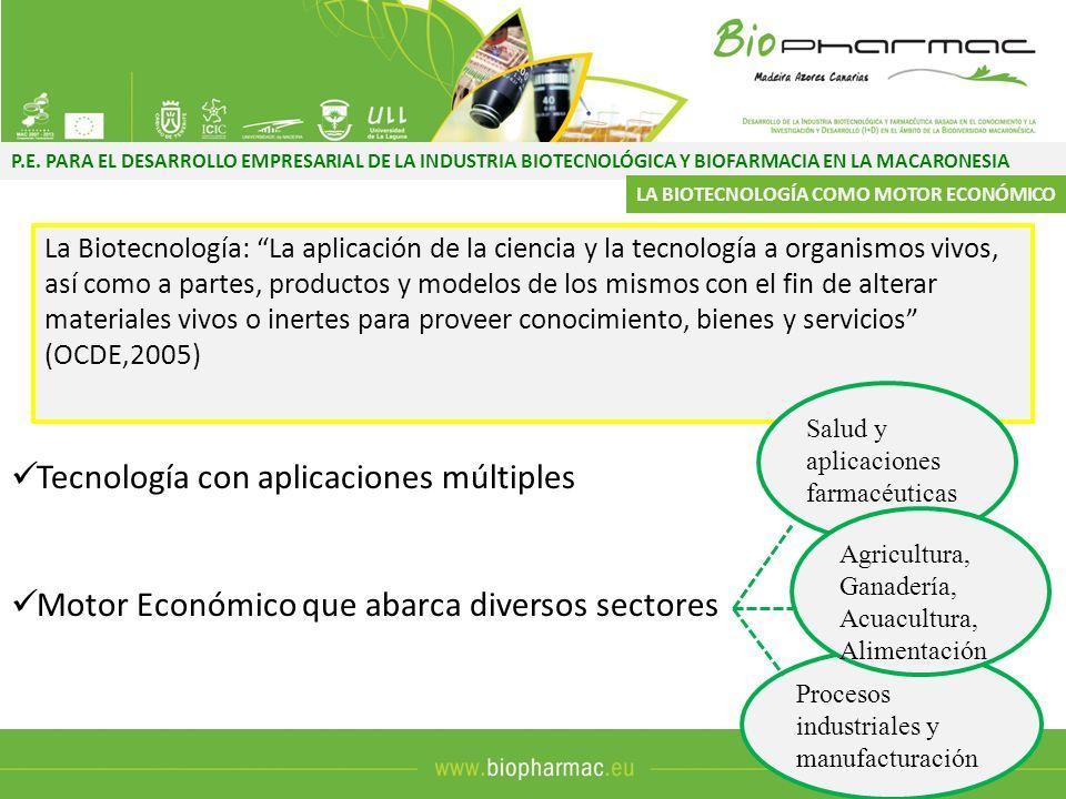 P.E. PARA EL DESARROLLO EMPRESARIAL DE LA INDUSTRIA BIOTECNOLÓGICA Y BIOFARMACIA EN LA MACARONESIA La Biotecnología: La aplicación de la ciencia y la
