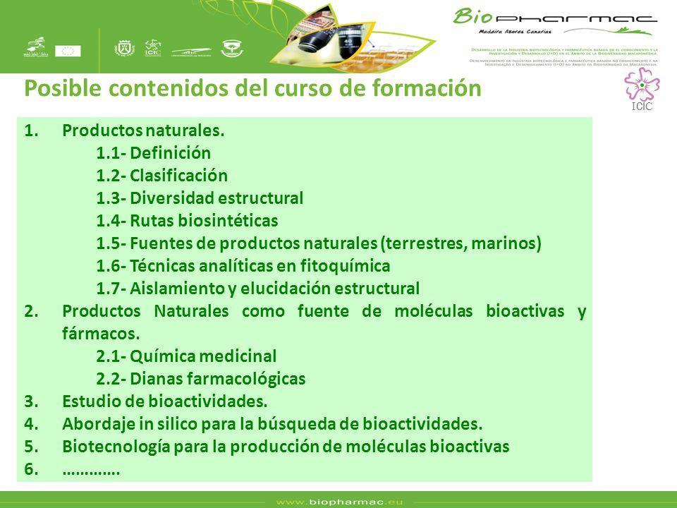 1.Productos naturales. 1.1- Definición 1.2- Clasificación 1.3- Diversidad estructural 1.4- Rutas biosintéticas 1.5- Fuentes de productos naturales (te