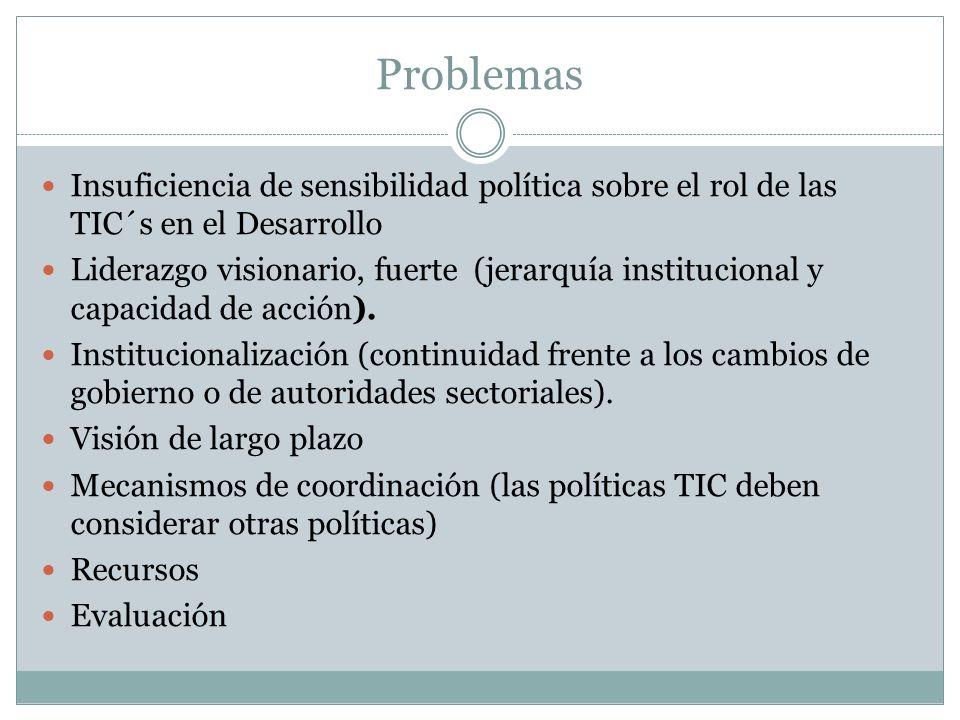Problemas Insuficiencia de sensibilidad política sobre el rol de las TIC´s en el Desarrollo Liderazgo visionario, fuerte (jerarquía institucional y ca