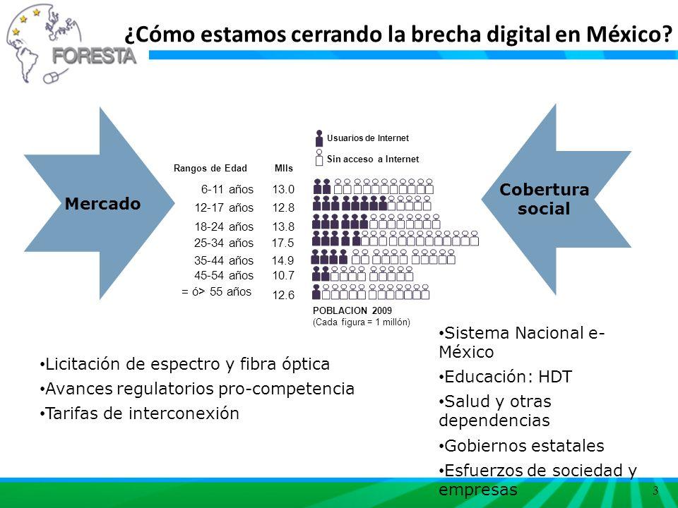 ¿Cómo estamos cerrando la brecha digital en México.
