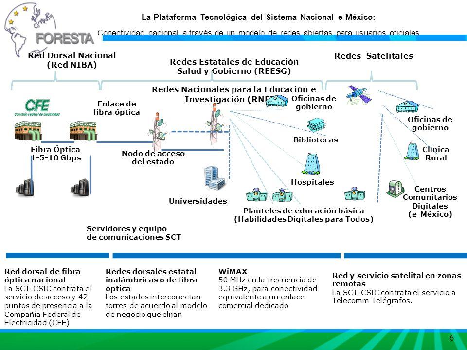 La Plataforma Tecnológica del Sistema Nacional e-México: Conectividad nacional a través de un modelo de redes abiertas para usuarios oficiales Planteles de educación básica (Habilidades Digitales para Todos) Nodo de acceso del estado Servidores y equipo de comunicaciones SCT Redes Estatales de Educación Salud y Gobierno (REESG) Redes Nacionales para la Educación e Investigación (RNEIs) Red Dorsal Nacional (Red NIBA) Redes Satelitales Bibliotecas Oficinas de gobierno Hospitales Oficinas de gobierno Clínica Rural Enlace de fibra óptica Centros Comunitarios Digitales (e-México) 6 WiMAX 50 MHz en la frecuencia de 3.3 GHz, para conectividad equivalente a un enlace comercial dedicado Red dorsal de fibra óptica nacional La SCT-CSIC contrata el servicio de acceso y 42 puntos de presencia a la Compañía Federal de Electricidad (CFE) Red y servicio satelital en zonas remotas La SCT-CSIC contrata el servicio a Telecomm Telégrafos.