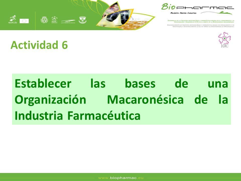Establecer las bases de una Organización Macaronésica de la Industria Farmacéutica Actividad 6 I CI C