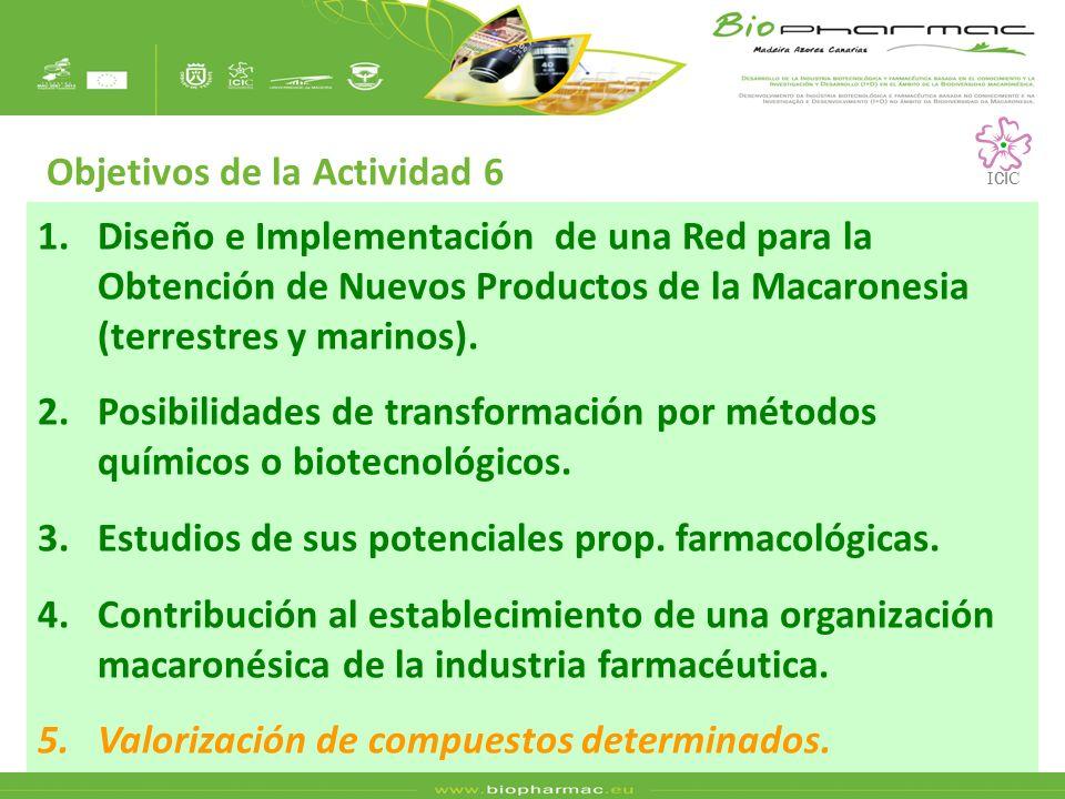 1.Diseño e Implementación de una Red para la Obtención de Nuevos Productos de la Macaronesia (terrestres y marinos). 2.Posibilidades de transformación