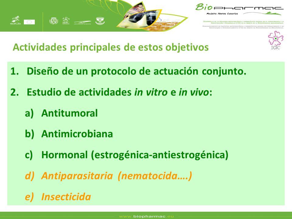 1.Diseño de un protocolo de actuación conjunto. 2.Estudio de actividades in vitro e in vivo: a)Antitumoral b)Antimicrobiana c)Hormonal (estrogénica-an