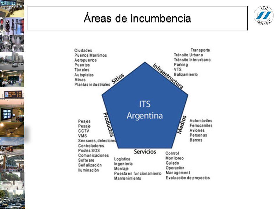 Firma de Agenda Digital de Argentina (mayo 2009) Libro de Prospectiva TIC (MINCYT) (diciembre 2009) Importante: Si bien ambos documentos No presentan un eje especifico en Sistemas de Transporte Inteligente, se puede analizar la transversalidad de los mismos dentro de los distintos capítulos y ejes de ambos documentos, y no son ejes estratégicos de análisis.