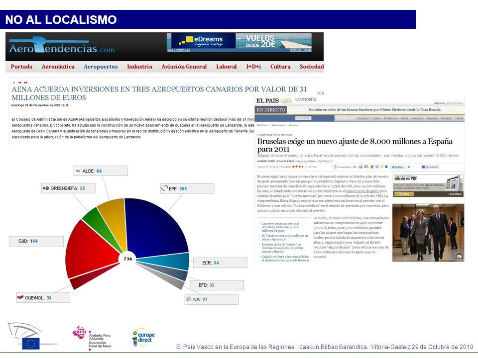 El País Vasco en la Europa de las Regiones. Izaskun Bilbao Barandica. Vitoria-Gasteiz 29 de Octubre de 2010 NO AL LOCALISMO