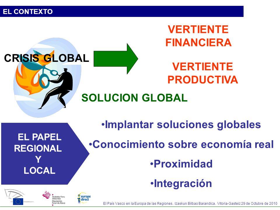 El País Vasco en la Europa de las Regiones. Izaskun Bilbao Barandica. Vitoria-Gasteiz 29 de Octubre de 2010 EL CONTEXTO CRISIS GLOBAL VERTIENTE FINANC