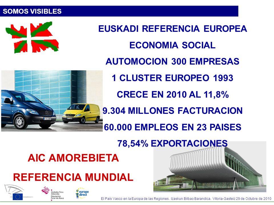 El País Vasco en la Europa de las Regiones. Izaskun Bilbao Barandica. Vitoria-Gasteiz 29 de Octubre de 2010 SOMOS VISIBLES EUSKADI REFERENCIA EUROPEA