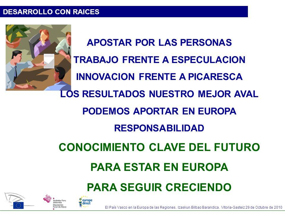 El País Vasco en la Europa de las Regiones. Izaskun Bilbao Barandica. Vitoria-Gasteiz 29 de Octubre de 2010 DESARROLLO CON RAICES APOSTAR POR LAS PERS