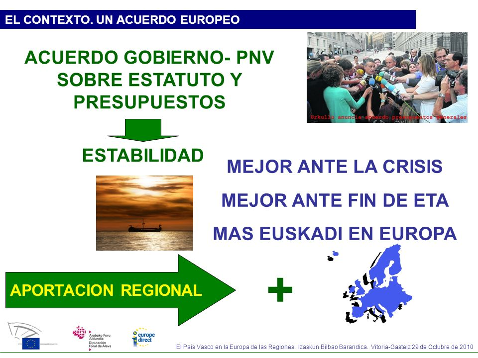 El País Vasco en la Europa de las Regiones. Izaskun Bilbao Barandica. Vitoria-Gasteiz 29 de Octubre de 2010 EL CONTEXTO. UN ACUERDO EUROPEO ACUERDO GO