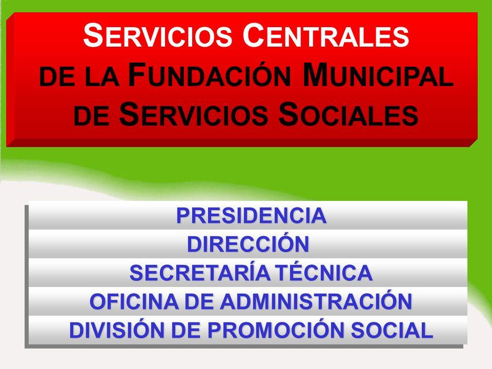 S ERVICIOS C ENTRALES DE LA F UNDACIÓN M UNICIPAL DE S ERVICIOS S OCIALES PRESIDENCIA PRESIDENCIA PRESIDENCIA DIRECCIÓN DIRECCIÓN SECRETARÍA TÉCNICA SECRETARÍA TÉCNICA SECRETARÍA TÉCNICA OFICINA DE ADMINISTRACIÓN OFICINA DE ADMINISTRACIÓN OFICINA DE ADMINISTRACIÓN DIVISIÓN DE PROMOCIÓN SOCIAL DIVISIÓN DE PROMOCIÓN SOCIAL DIVISIÓN DE PROMOCIÓN SOCIAL