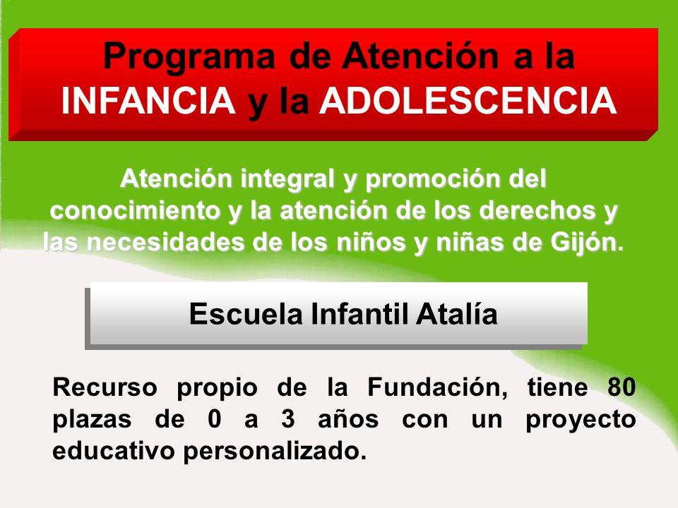 Programa de Atención a la INFANCIA y la ADOLESCENCIA Atención integral y promoción del conocimiento y la atención de los derechos y las necesidades de los niños y niñas de Gijón Gijón.