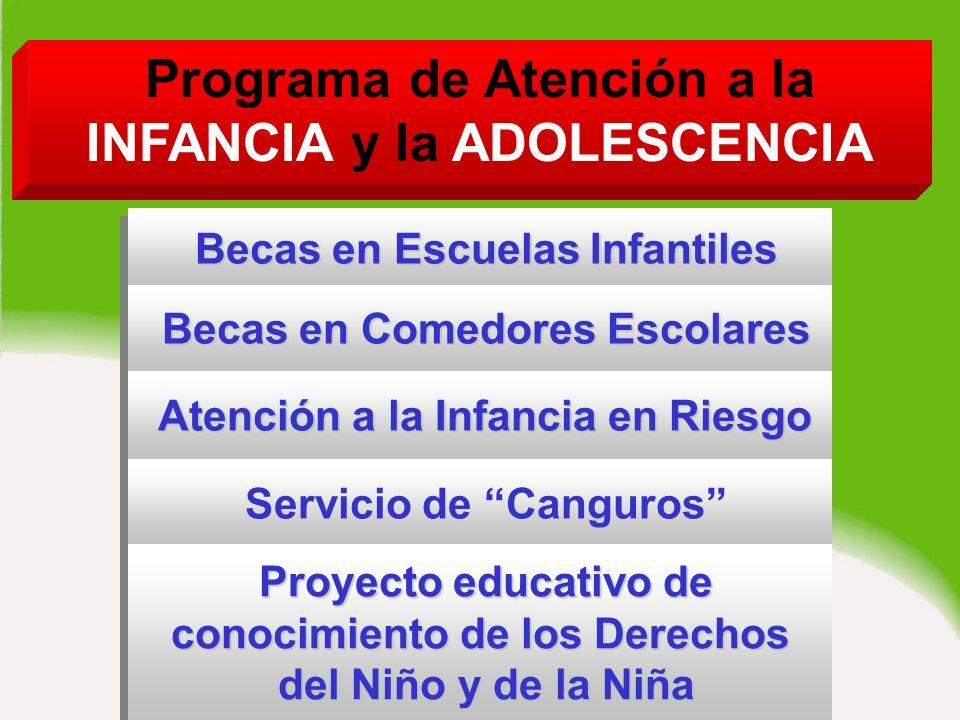 Programa de Atención a la INFANCIA y la ADOLESCENCIA Becas en Escuelas Infantiles Becas en Escuelas Infantiles Becas en Escuelas Infantiles Becas en Comedores Escolares Becas en Comedores Escolares Becas en Comedores Escolares Atención a la Infancia en Riesgo Atención a la Infancia en Riesgo Atención a la Infancia en Riesgo Servicio de Canguros Servicio de Canguros Proyecto educativo de conocimiento de los Derechos Proyecto educativo de conocimiento de los Derechos del Niño y de la Niña del Niño y de la Niña Proyecto educativo de conocimiento de los Derechos del Niño y de la Niña