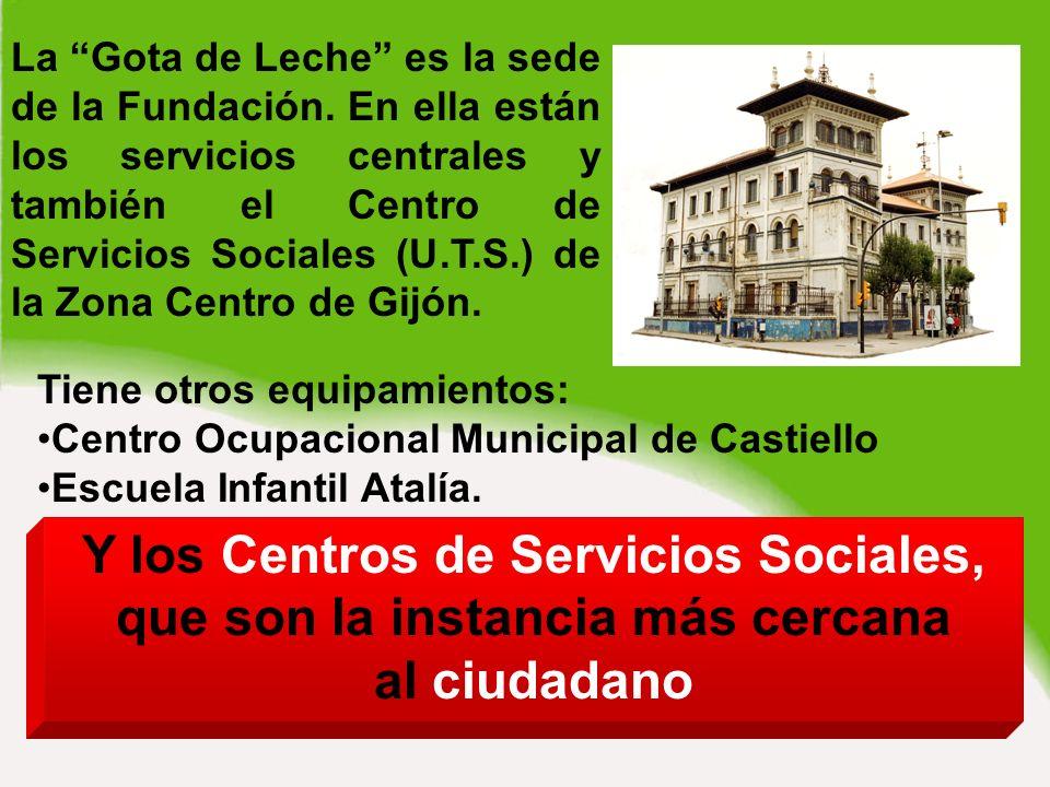 Los Servicios Sociales de la Fundación son medios con que la sociedad se dota a sí misma para promover LA IGUALDAD DE DERECHOS LA IGUALDAD DE DERECHOS EL LIBRE DESARROLLO DE LA PERSONALIDAD INDIVIDUAL EL LIBRE DESARROLLO DE LA PERSONALIDAD INDIVIDUAL LA ARTICULACIÓN SOCIAL LA ARTICULACIÓN SOCIAL LA PREVENCIÓN DE SITUACIONES QUE IMPIDAN EL DESARROLLO INDIVIDUAL Y COLECTIVO LA PREVENCIÓN DE SITUACIONES QUE IMPIDAN EL DESARROLLO INDIVIDUAL Y COLECTIVO