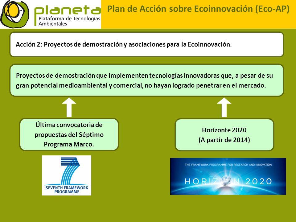 Plan de Acción sobre Ecoinnovación (Eco-AP) Acción 2: Proyectos de demostración y asociaciones para la Ecoinnovación. Proyectos de demostración que im
