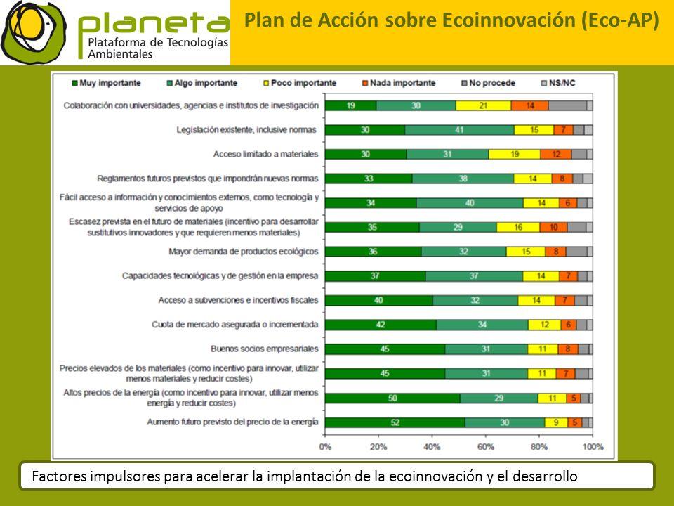 Plan de Acción sobre Ecoinnovación (Eco-AP) Factores impulsores para acelerar la implantación de la ecoinnovación y el desarrollo